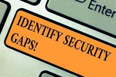 Handwriting text Identify Security Gaps. Concept meaning determine whether the controls in place are enough Keyboard key. Intention to create computer message royalty free stock image