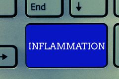 Handwriting text Inflammation. Concept meaning Swelling of a part of the body resulting from an infection.  stock photos