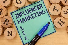 Handwriting text Influencer Marketing. Concept meaning Endorser who Influence Potential Target Customers stock photos