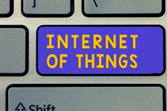Handwriting text Internet Of Things. Concept meaning connection of Devices to the Net to Send Receive Data stock images
