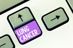 Handwriting text Lung Cancer. Concept meaning Uncontrolled growth of abnormal cells that start in the lungs.  stock photography