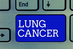 Handwriting text Lung Cancer. Concept meaning Uncontrolled growth of abnormal cells that start in the lungs royalty free stock photo
