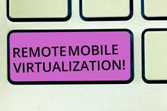 Handwriting text Remote Mobile Virtualization. Concept meaning can remotely control an Android virtual machine Keyboard. Key Intention to create computer stock images