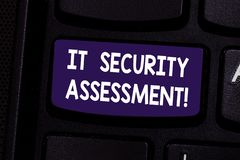Handwriting text It Security Assessment. Concept meaning ensure that necessary security controls are in place Keyboard. Key Intention to create computer message royalty free stock photos