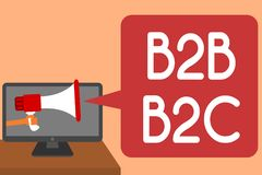 Handwriting text writing B2B B2C. Concept meaning two types for sending emails to other people Outlook accounts Man holding Megaph. One loudspeaker computer Stock Image