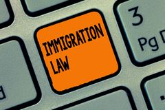 Handwriting text writing Immigration Law. Concept meaning Emigration of a citizen shall be lawful in making of travel.  royalty free stock photo