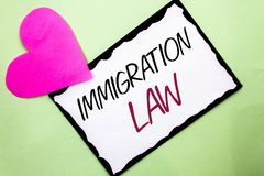 Handwriting text writing Immigration Law. Concept meaning National Regulations for immigrants Deportation rules written on White S. Handwriting text writing stock photos
