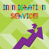 Handwriting text writing Immigration Service. Concept meaning responsible for law regarding immigrants and immigration. Handwriting text writing Immigration stock illustration