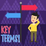 Handwriting text writing Key Terms. Concept meaning significant or memorable words in title abstract or text Man stock illustration