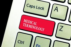 Handwriting text writing Medical Terminology. Concept meaning language used to precisely describe the huanalysis body