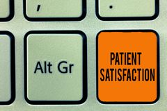 Handwriting text writing Patient Satisfaction. Concept meaning Indicator for measuring the quality in health care.  royalty free stock photography