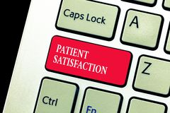 Handwriting text writing Patient Satisfaction. Concept meaning Indicator for measuring the quality in health care.  royalty free stock photo