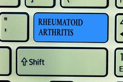 Handwriting text writing Rheumatoid Arthritis. Concept meaning autoimmune disease that can cause joint pain and damage.  royalty free stock image