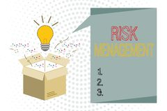 Handwriting text writing Risk Management. Concept meaning evaluation of financial hazards or problems with procedures.  royalty free illustration