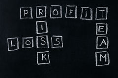 Handwritten with chalk profit; risk; loss; team words Royalty Free Stock Images