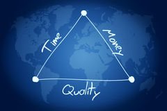 Time quality money. Handwritten diagram concept of time, quality and money on blue world map Stock Image