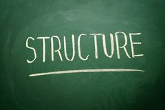 Handwritten Structure word Royalty Free Stock Images