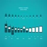 Handyentwicklungs-Vektorkonzept in der flachen Art