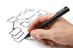 Handzeichenblockdiagramm Stockbilder