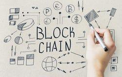 Handzeichnung blockchain Skizze Lizenzfreies Stockfoto