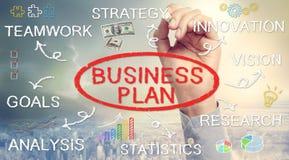 Handzeichnung Unternehmensplanflussdiagramm Lizenzfreie Stockfotografie