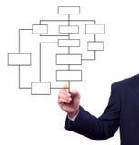 Handzeichnungs-Flussdiagramm getrennt Lizenzfreie Stockfotos