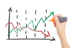 Handzeichnungsdiagramm Stockfotografie