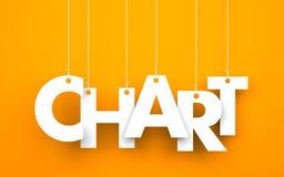 Hangin de la palabra de la carta en la secuencia Fotos de archivo libres de regalías