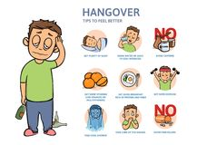 Hangover and ways to fight it. Common healthy lifestyle tips. Infographics poster with text and character. Colorful flat. Vector illustration. Isolated on white vector illustration