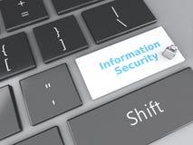 Hangslot en Informatiebeveiliging op computertoetsenbord 3d illus Royalty-vrije Stock Fotografie