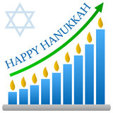 Hanukkah Bar Chart Concept. A Happy Hanukkah greeting card with a stylized Hanukkah Menorah (or Hanukiah) with the shape of a bar chart. Eps file available