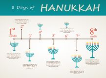 Hanukkah holiday timeline , 8 day infographics Royalty Free Stock Image