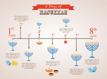 Hanukkah holiday timeline , 8 day infographics Stock Images