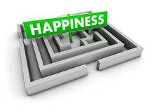 Happiness Labyrinth. Happiness concept with labyrinth and green goal sign on white background Stock Images