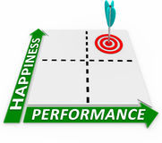 Happiness Performance Matrix Job Well Done Satisfaction stock illustration
