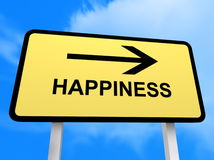 Happiness sign. Low angle view of directional happiness sign with blue sky and cloudscape background Stock Images