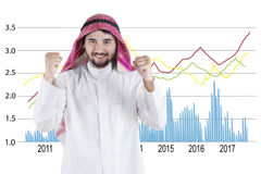 Happy Arabian person with financial chart. Picture of Arabian businessman celebrate his success in front of financial statistics while wearing islamic clothes royalty free stock photography