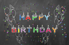 Happy Birthday concept on blackboard Royalty Free Stock Photos