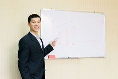Happy business Royalty Free Stock Photography