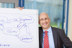 Happy Businessman Standing By Flipchart In Office Stock Photo
