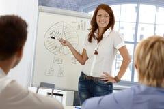 Happy businesswoman demonstrating Stock Image