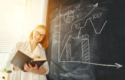 Happy businesswoman woman at school board with schedule planning Royalty Free Stock Photo
