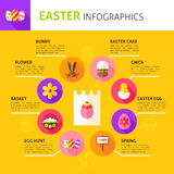 Happy Easter Concept Infographics. Flat Design Vector Illustration of Spring Holiday Stock Photo