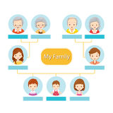 Happy Family Tree Royalty Free Stock Images