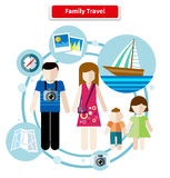 Happy Family Trip Traveling Stock Photos
