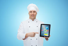 Happy male chef cook showing tablet pc. Cooking, technology, food nutritional value and people concept - happy male chef cook showing tablet pc computer screen Royalty Free Stock Photo