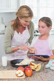 Happy mother and daughter preparing cake together Royalty Free Stock Photo