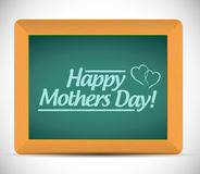 Happy mothers day message on a blackboard Royalty Free Stock Photo