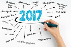 2017 Happy New Year in different languages. Hand with marker wri Royalty Free Stock Images