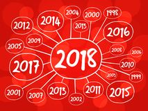 2018 Happy New Year and previous years. Mind map flowchart, holiday concept for presentations and reports Stock Images